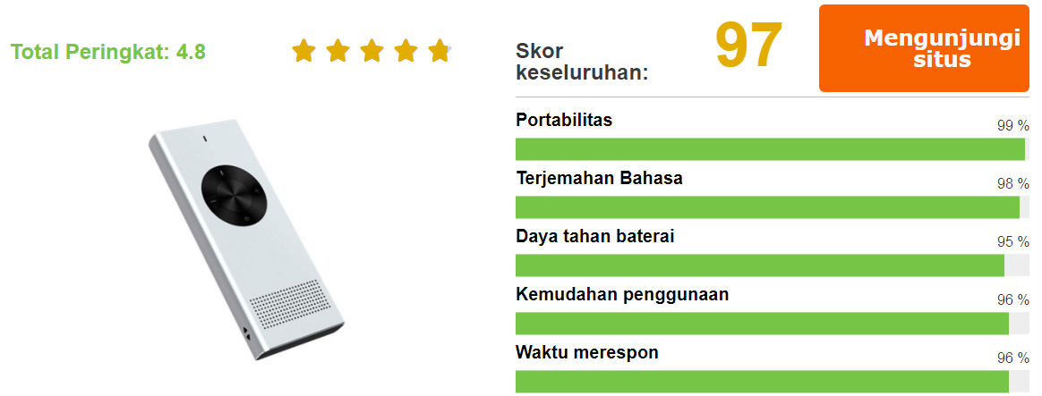 Muama Enence Indonesia Reviews
